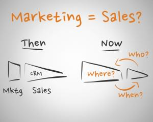 Is Marketing the new Sales?