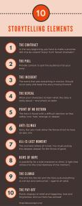 10 Storytelling Elements