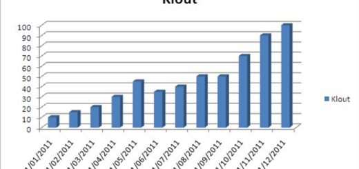 Catching the Klout 520x245 Catching the Klout