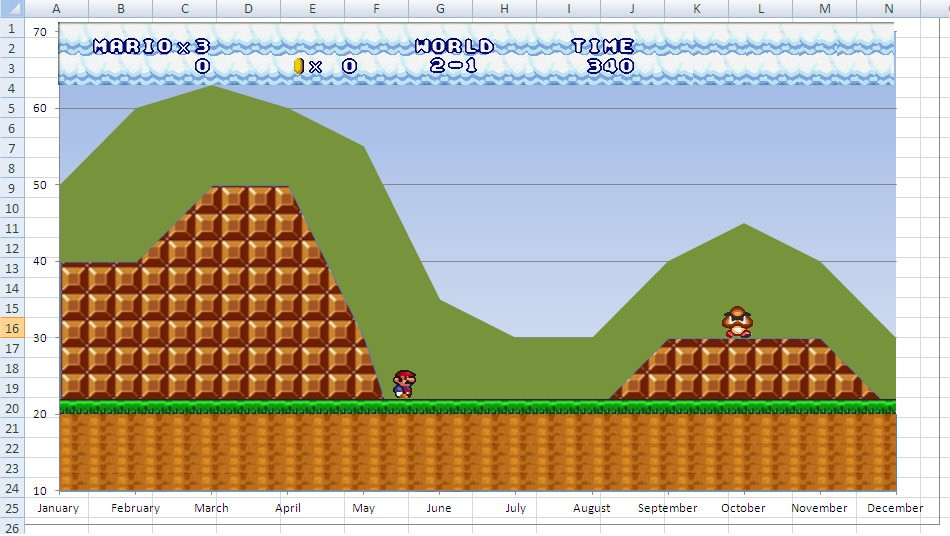 Mario chart Plea to the Games Industry to Embrace Gamification and Get Involved
