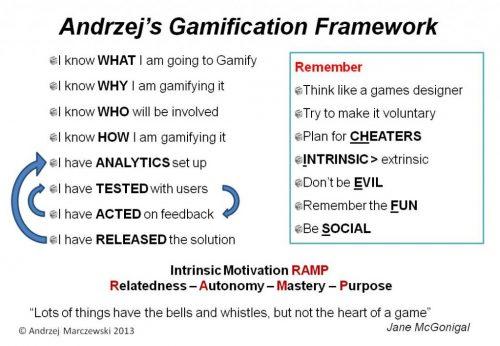 Andrzejs Gamification Framework 500x346 Andrzejs Gamification Framework