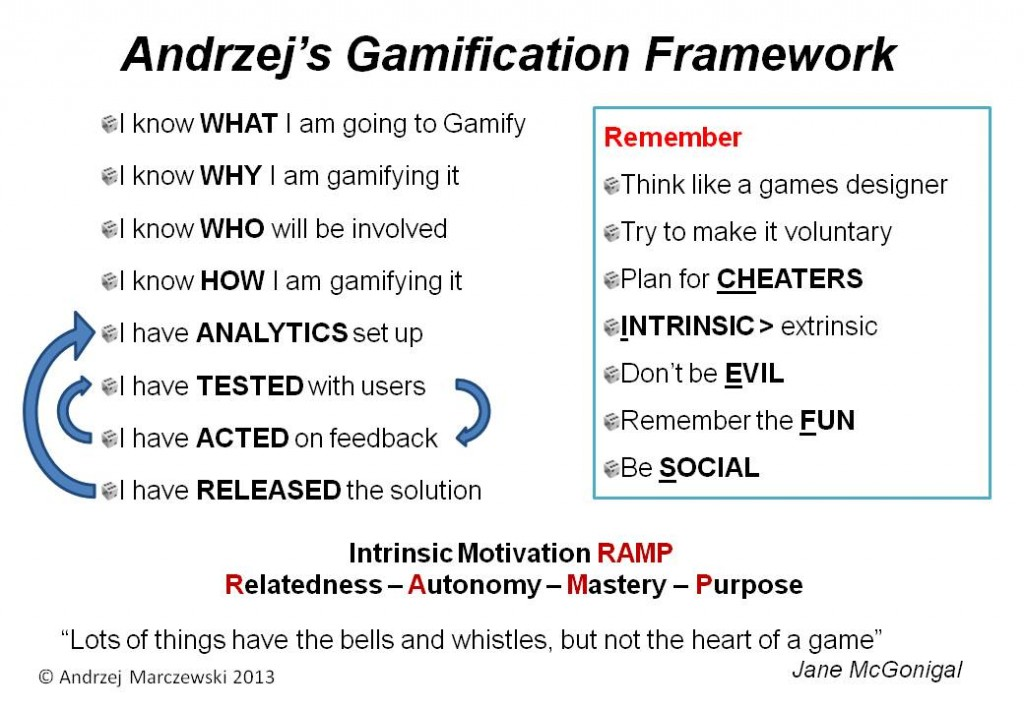 Andrzejs Gamification Framework1 Simple Gamification Framework