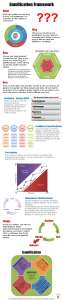 Gamification infographic large 63x300 gamification infographic large
