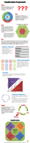 Gamification infographic large11 105x500 gamification infographic large11 png