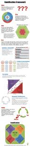 Marczewski gamification 2013 infographic 63x300 marczewski gamification 2013 infographic