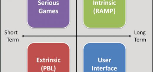 Thin vs deep gamification 1 520x245 Thin Layer vs Deep Level Gamification