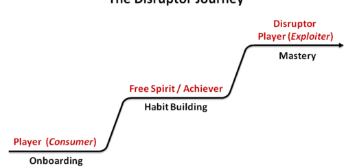 Disruptor journey 520x245 Gamification Overjustification Effect and Cheating
