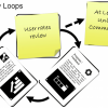 Activity Loops in Gamification