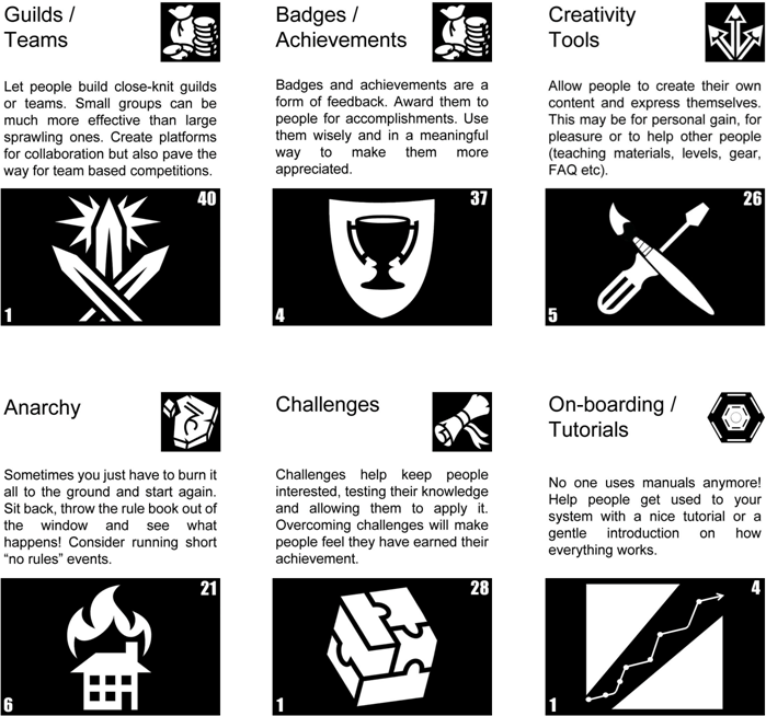 Gamification Inspiration Deck