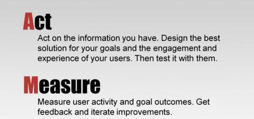 GAME Framework New 520x245 GAME A design process framework