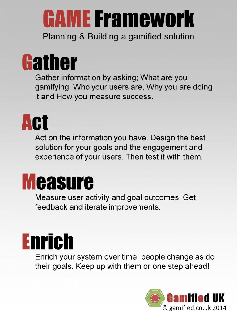 GAME Framework New