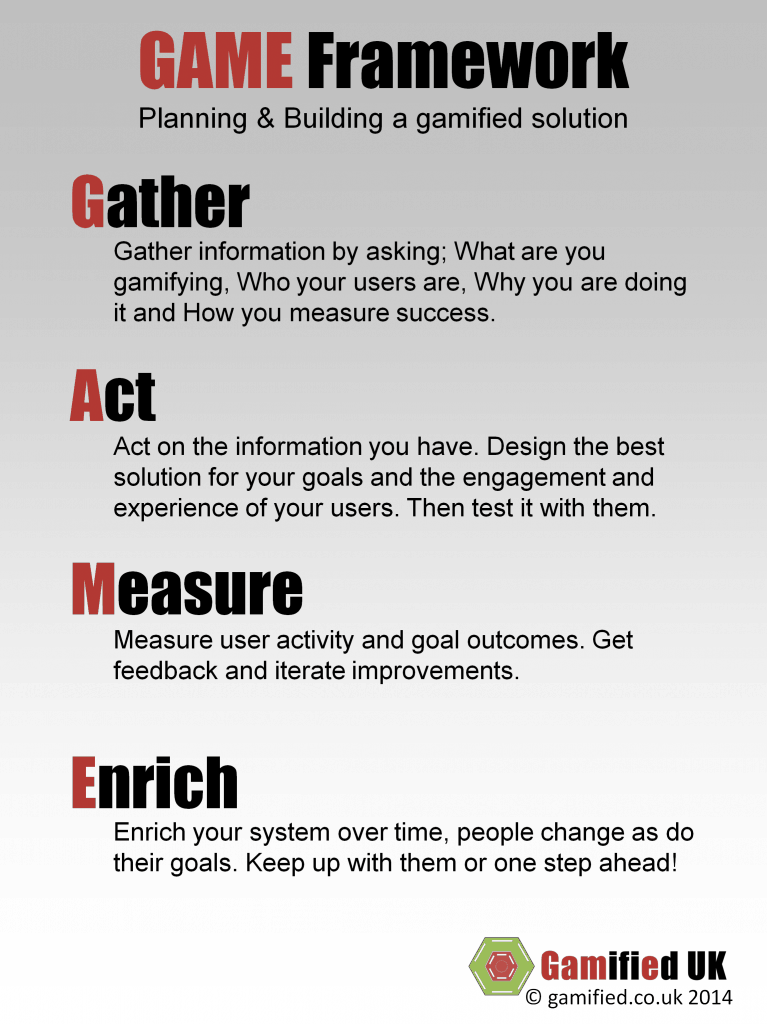 GAME Framework New GAME A design process framework