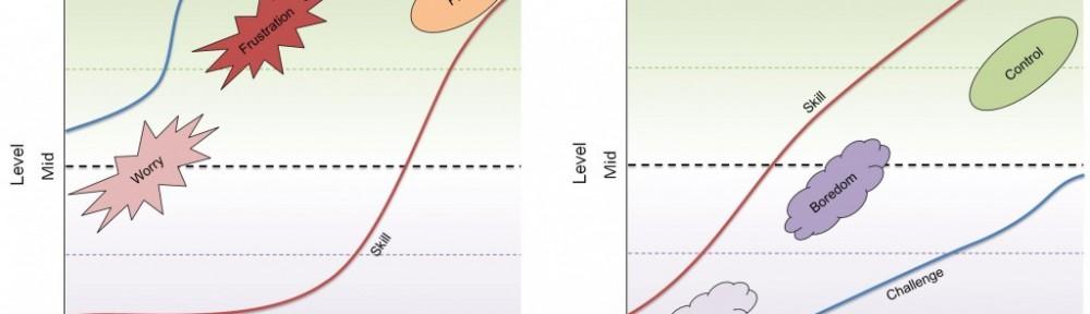CvSoT - Flow and other points v3