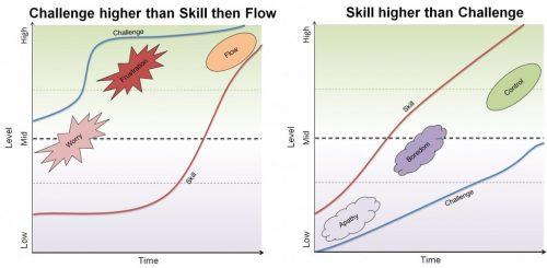 CvSoT Flow and other points v3 500x245 CvSoT 8211 Flow and other points v3