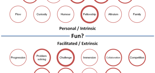 Fun Types 27082014 520x245 Updated Defining fun 8211 some research results