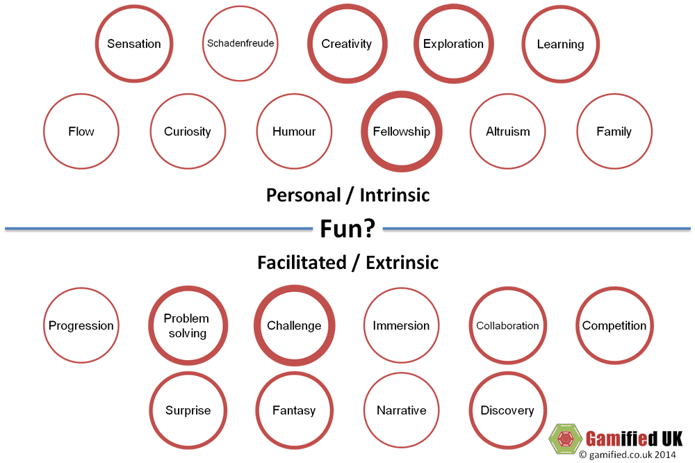 Fun Types 27082014 Updated Defining fun 8211 some research results