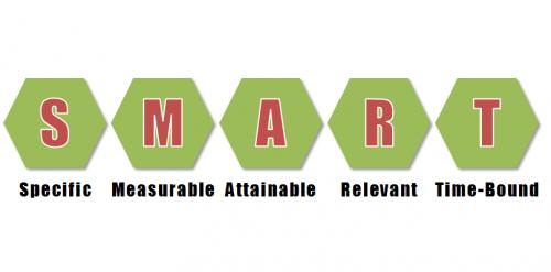 SMART Goals 500x247 SMART Goals