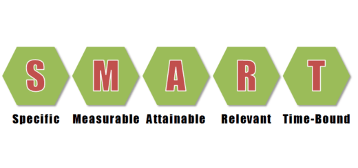 SMART Goals 520x245 S M A R T Gamification 8211 Goal Setting