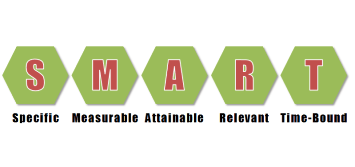 SMART Goals 720x340 S M A R T Gamification 8211 Goal Setting