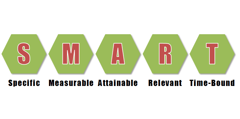 SMART Goals S M A R T Gamification 8211 Goal Setting