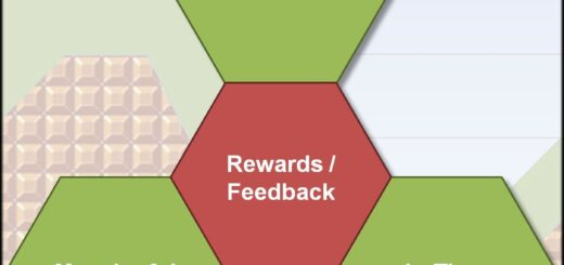 Feedback and rewards e1549640096407 520x245 My 3 main focuses for rewards and feedback