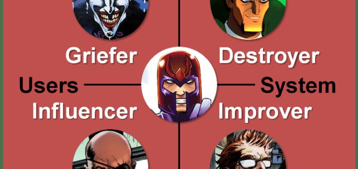 Disruptor archetypes 720x340 Disruptor Superhero Archetypes