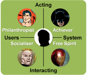 Intrinsic Archetypes