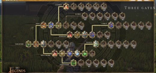 InventorSkillTree 520x245 Skill Trees and Gamification