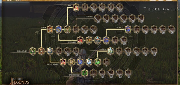 InventorSkillTree 720x340 Skill Trees and Gamification