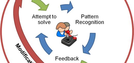 Challenge feedback reward cycle 2 520x245 The Challenge Feedback Reward Cycle