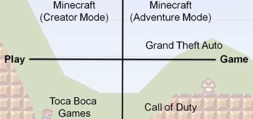 Game vs play 520x245 Play games toys playfulness and gamification
