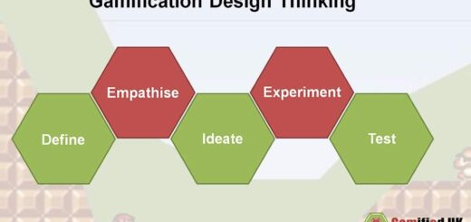 Gamification design thinking simple 520x245 Gamification Design Thinking