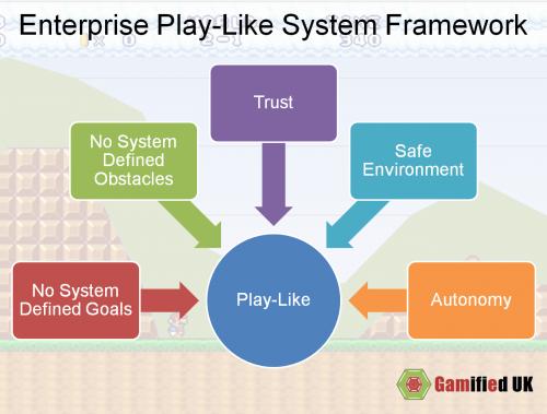 Enterprise Play-Like System Framework