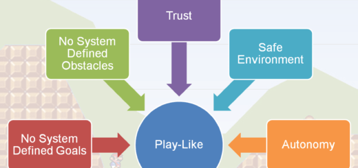 Enterprise Play Like System Framework 520x245 A framework for creating play like systems