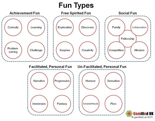 fun types v3