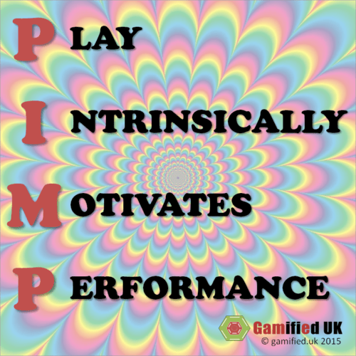 PIMP: Play Intrinsically Motivates Performance