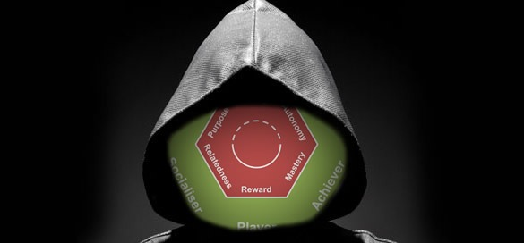 Dark personality Dark Personalities and the User Type Hexad