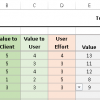 Excel Template to Calculate Activity Value