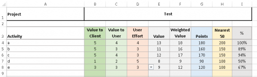 Score calc 500x151 Excel Template to Calculate Activity Value
