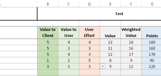 Score calc 520x245 Excel Template to Calculate Activity Value