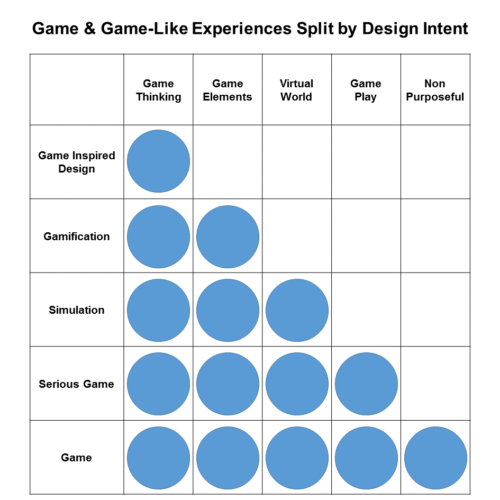 Differences between games etc 500x500 differences between games etc