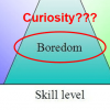 Using Boredom and Curiosity to your Advantage