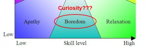 Curiosity 500x173 curiosity