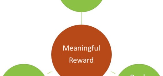 Rules of rewards 520x245 Three Rules for Meaningful Rewards in Gamification