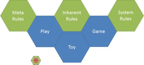 Play thinking 500x225 play thinking