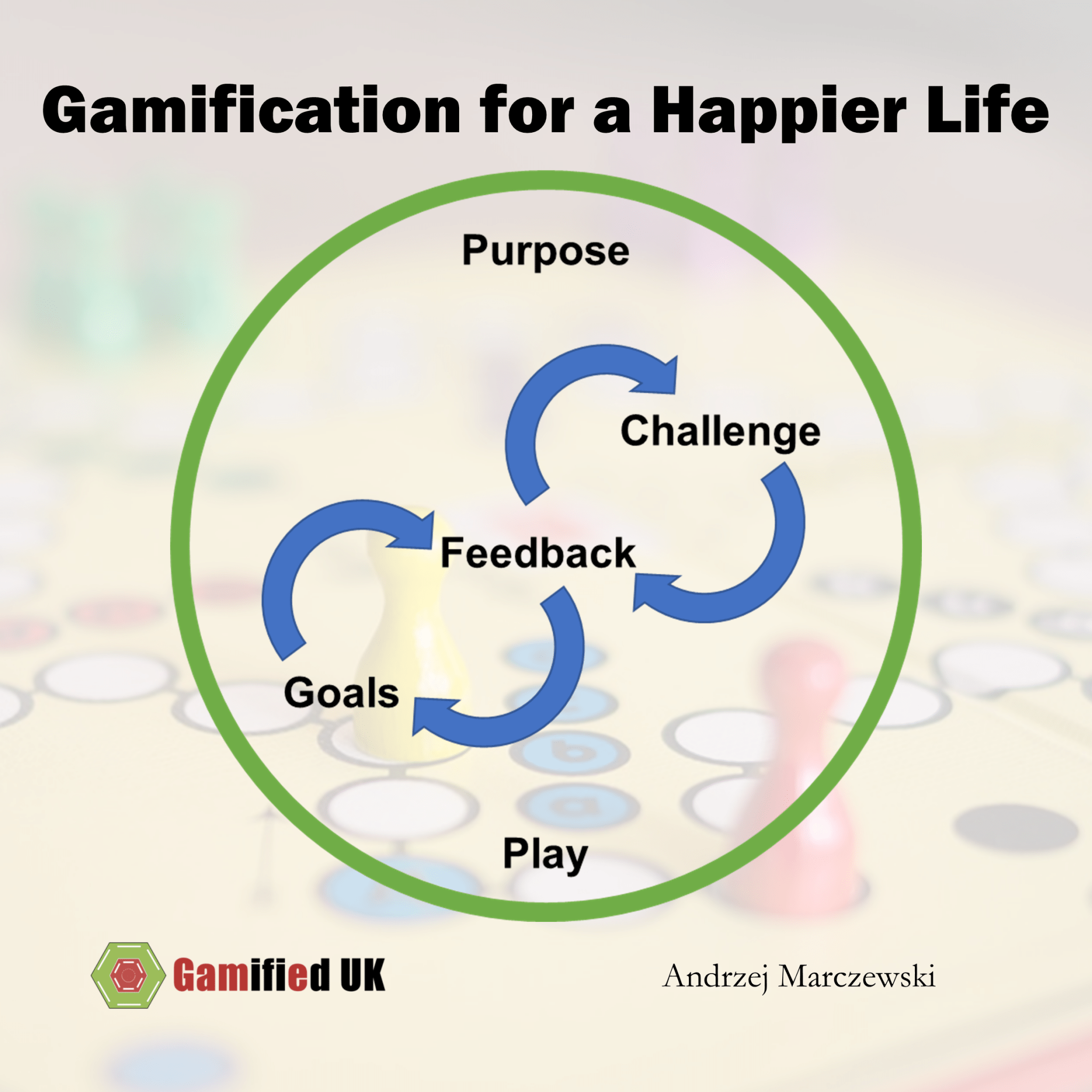 Gamification for a happier life 5 Steps to a Happier Life with Gamification