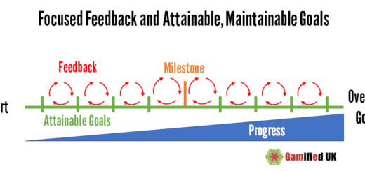 Focused feedback and goals 520x245 Focused Feedback and Attainable Maintainable Goals