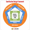 A Revised Gamification Design Framework