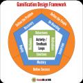 Gamification Design Framework Overview