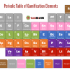 The Periodic Table of Gamification Elements